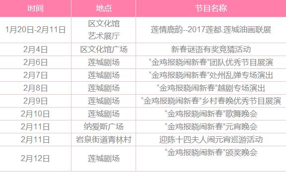 [丽水早知道]莲都春节期间文化活动&市春季人