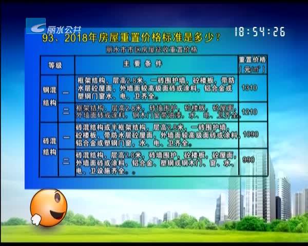 市区城中村改造征迁百问小博士(93、94)