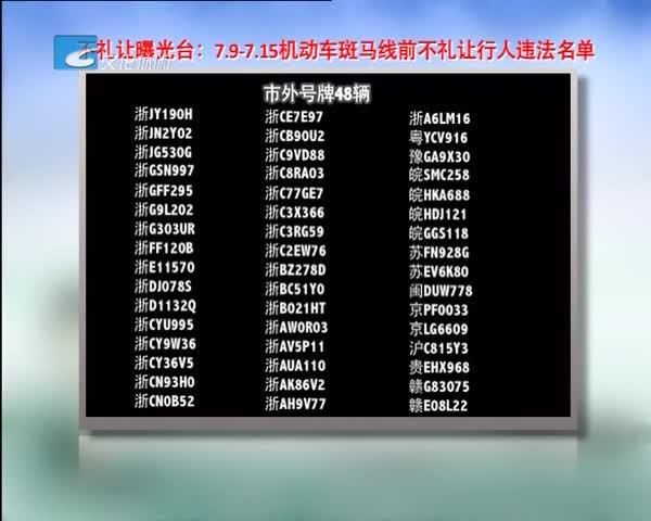 不礼让曝光台:7.9-7.15机动车斑马线前不礼让行人违法名单