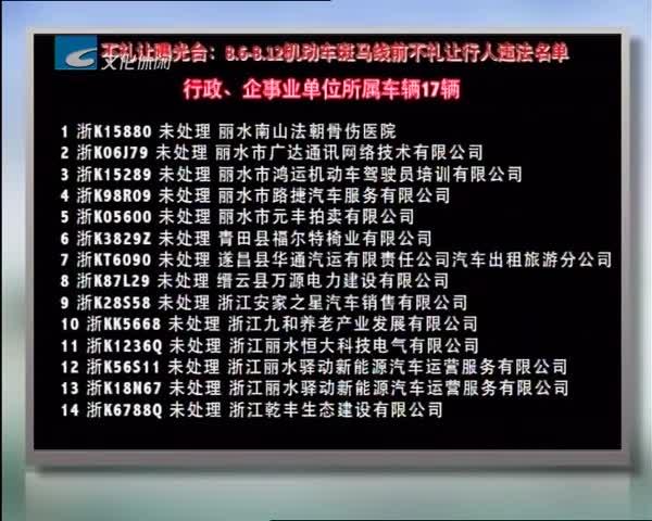 不礼让曝光台:8.6-8.12机动车斑马线前不礼让行人违法名单