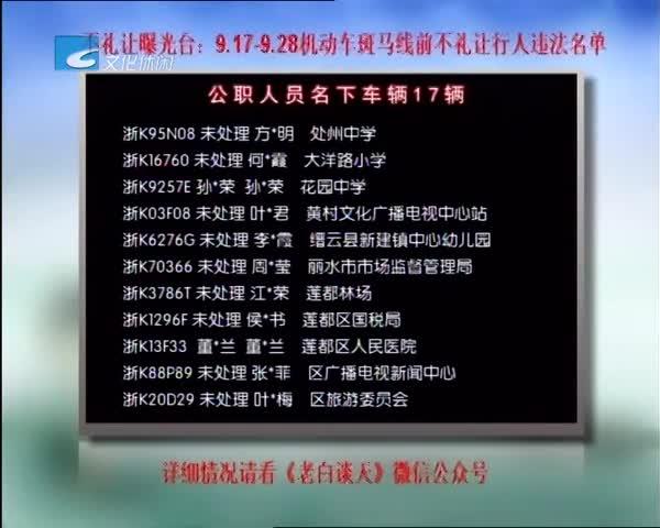 不礼让曝光台:9.17-9.28机动车斑马线前不礼让行人违法名单
