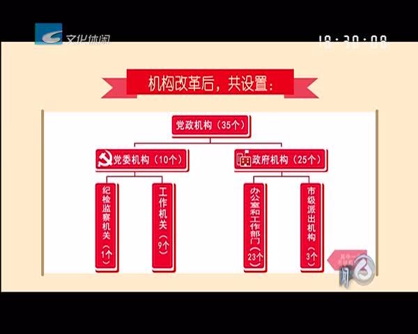 新闻链接 莲都区机构改革共设区级党政机构35个