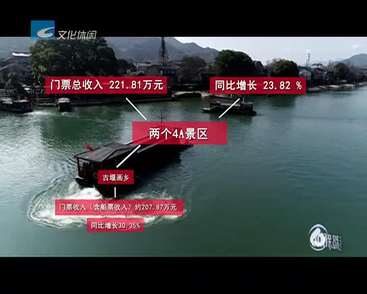 2019年春节盘点 节日活动丰富多彩 接待国内外游客30万人次