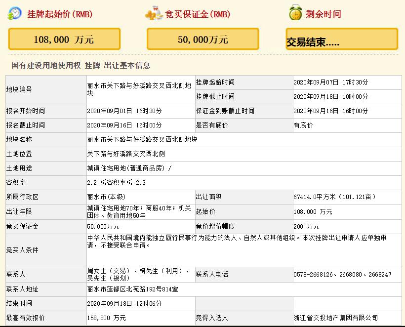 香樟湾臻品洋房在售限制均价仅14600元/㎡!